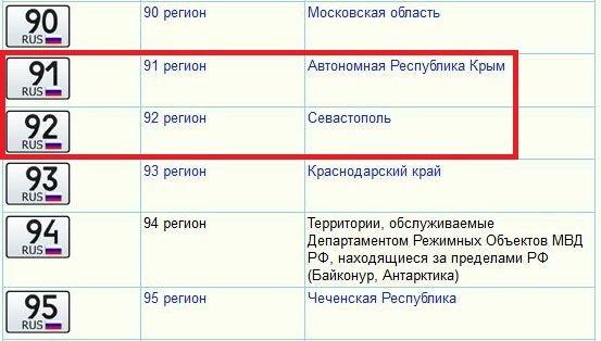 Что такое коды регионов России (региональные коды) на номерах транспортных средств и какие у них особенности