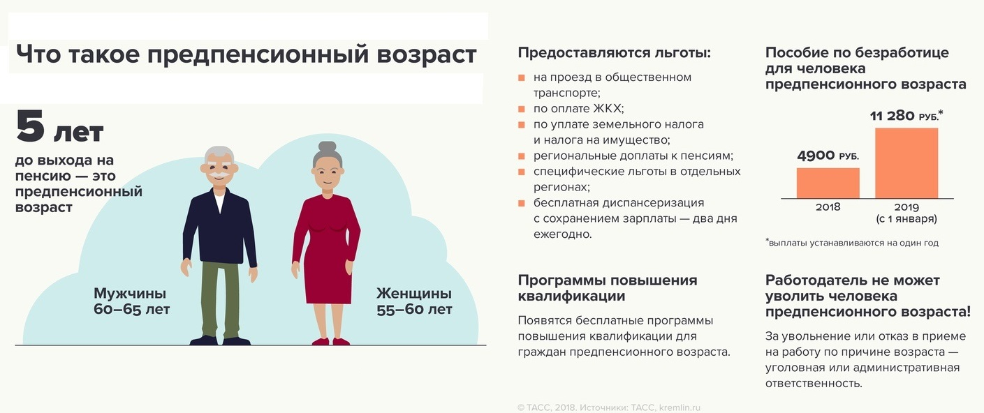 Что такое предпенсионный возраст в России
