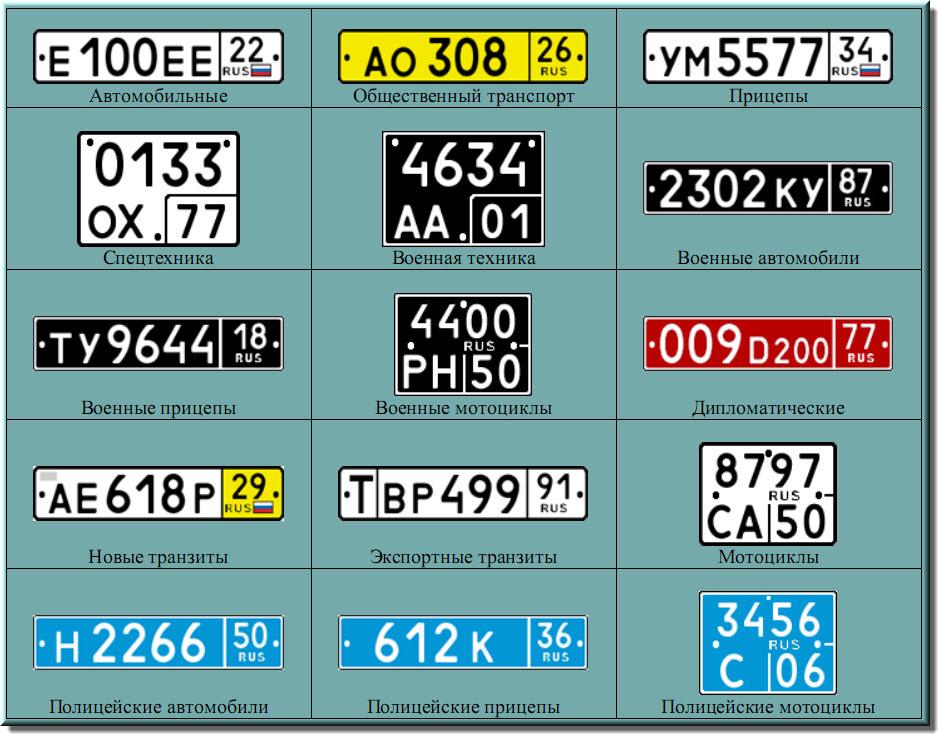 Виды номерных знаков разных категорий транспортных средств