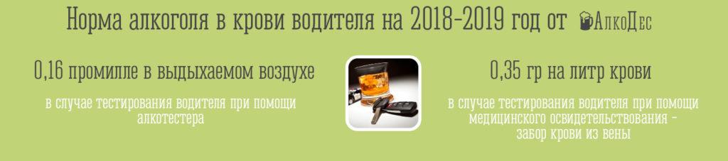 норма промилле алкоголя за рулем в 2019 году
